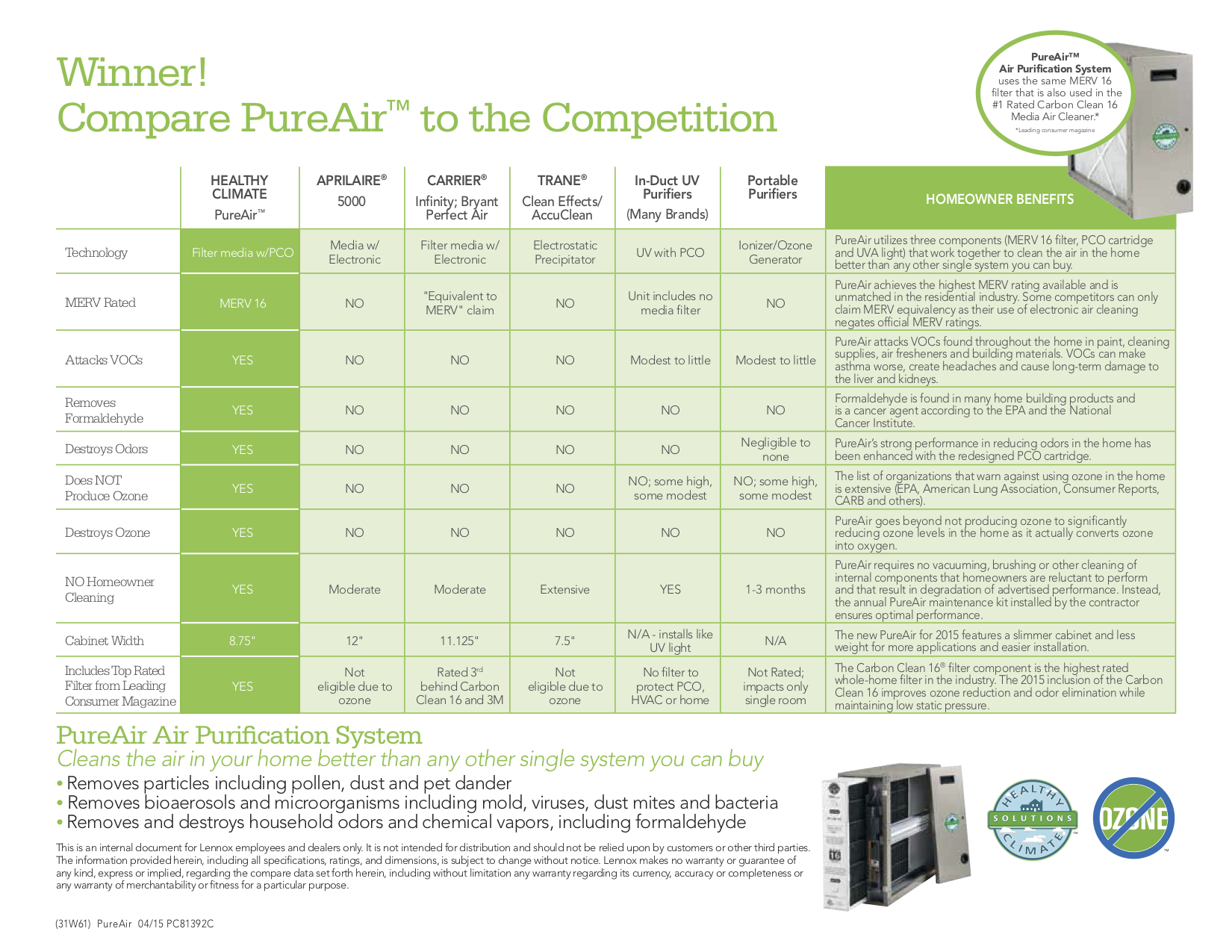 PureAir Air Purification Systems Comparison Chart-Pinnacle HVAC- Heating, Ventilation