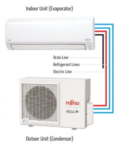 photo and diagram of the Fujitsu ductless mini split system