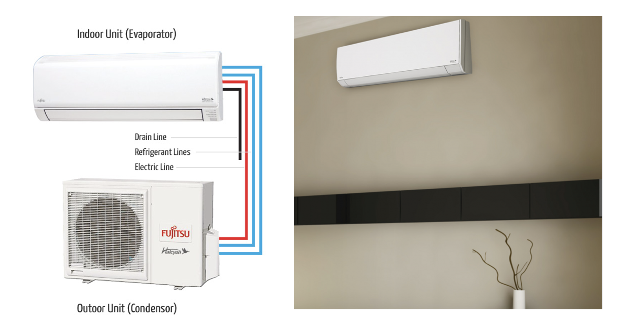 photo of a ductless mini split installed in a home and a diagram of how the mini split heating and cooling system works